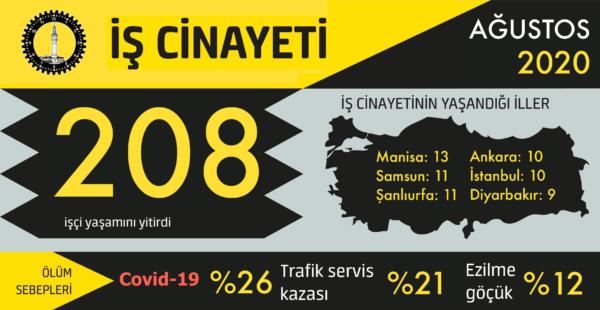 İSİG Meclisi: Ağustos ayında ise en az 208 işçi hayatını kaybetti.